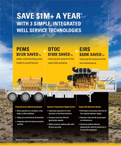 Save $1M + a year with 3 simple, integrated well service technologies