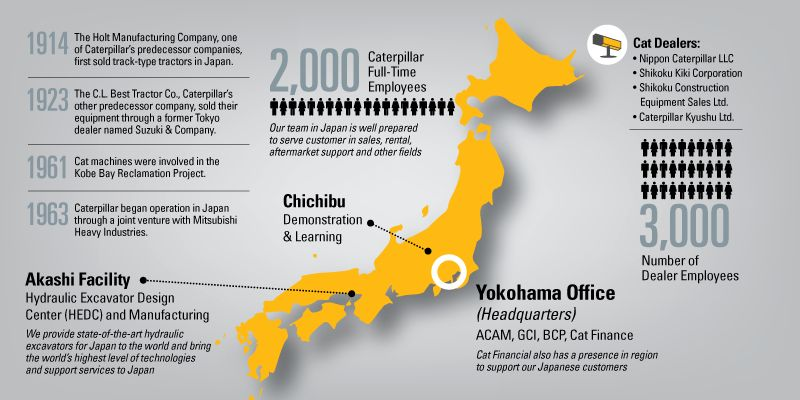 japan infographic