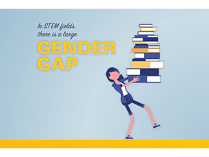 In STEM fields, there is a large gender gap.
