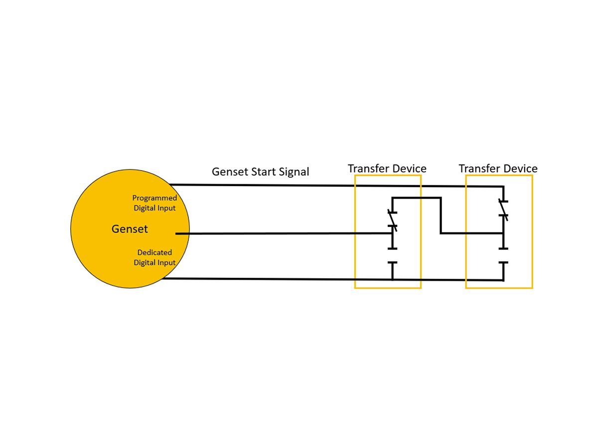 Figure 4: Generator Set Start Signal with Form C Contacts from Multiple Transfer Devices