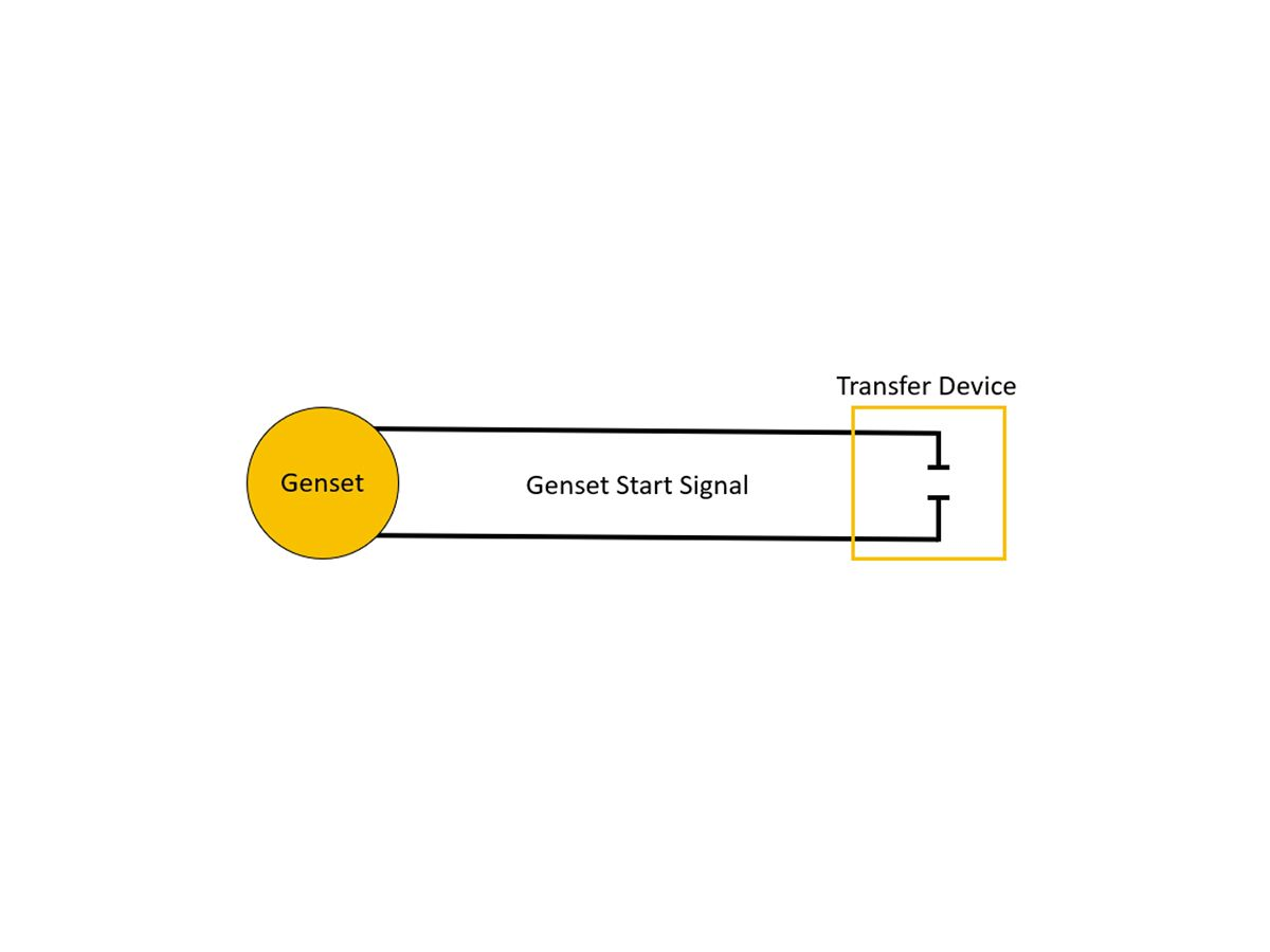 Figure 2: Generator Set Start Signal with Normally Open Contact from Transfer Device