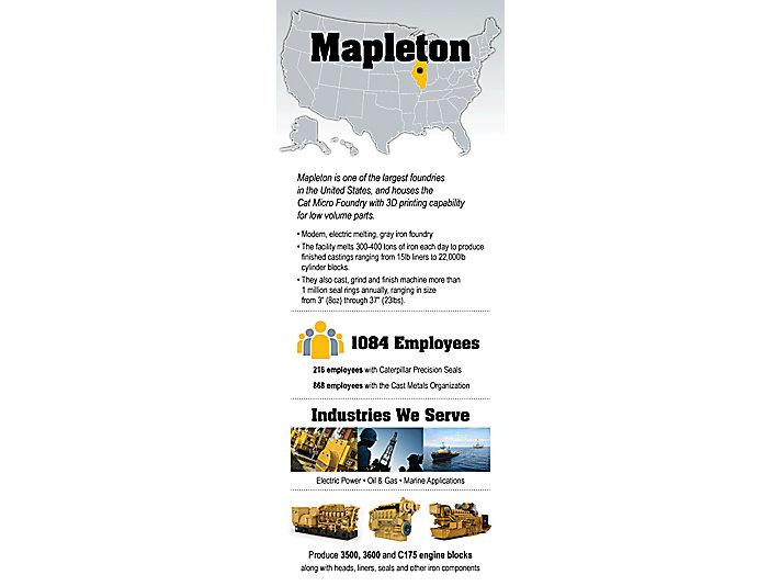 Mapleton Infographic