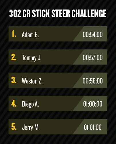 Stick Steer Leaderboard