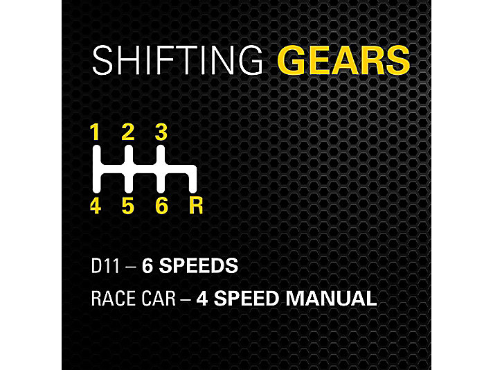Shifting Gear