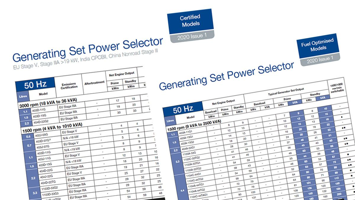 Power selectors