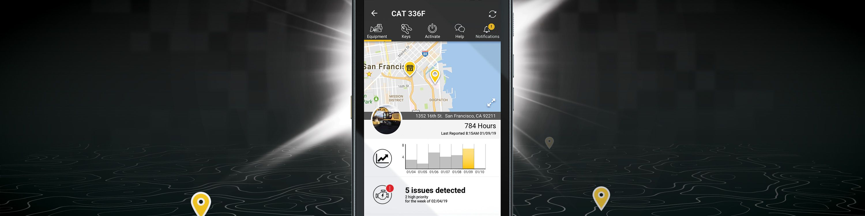 App, Cat App, Fleet Management, Product Link, Telematics, Bucket List