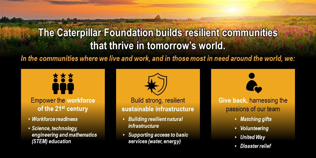 The Caterpillar Foundation builds resilient communities that thrive in tomorrow's world.