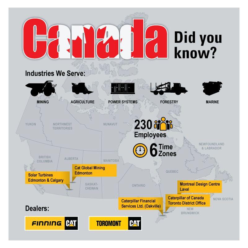 Canada Infographic