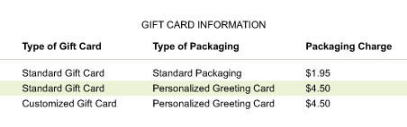 Gift Card Pricing
