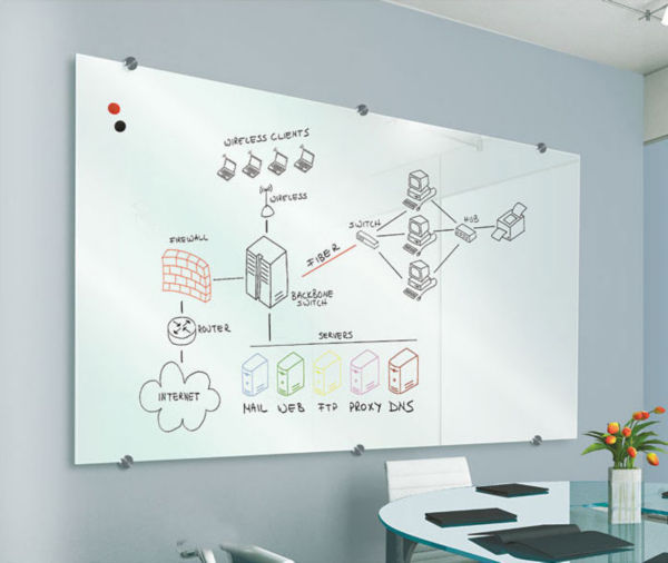 glass dry erase board