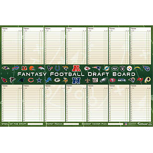 Dry Erase Fantasy Football Draft Board