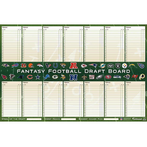 My alabama gulf coast mommy fathead nfl dry erase fantasy for Fantasy football draft board template