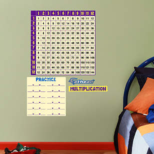 Dry Erase Multiplication Chart