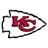 Kansas City Chiefs Decor