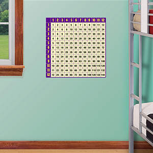 Dry Erase Multiplication Chart Fathead Wall Decal