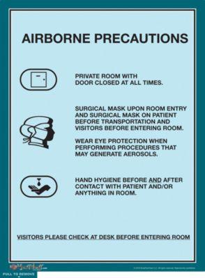 Isolation Precautions Signs Airborne Precautions Sign