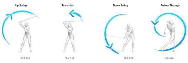 GolfSense_3D_Swing_Analyzer