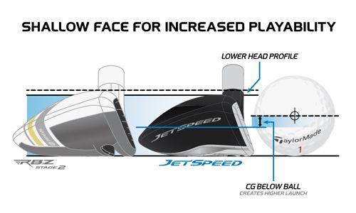 JetSpeed Rescue