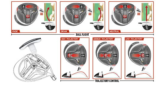 taylormade m2 driver adjustment instructions