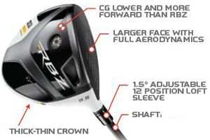 RBZ Stage2 Driver