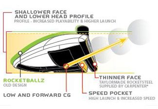 RBZ Stage2 Fairway