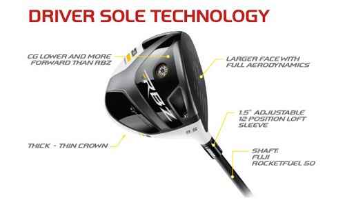 RBZ Stage 2 Driver