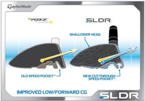 SLDR Fairway