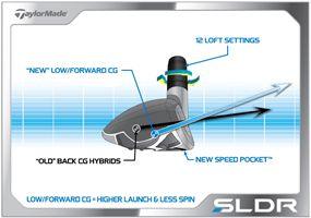 SLDR Rescue