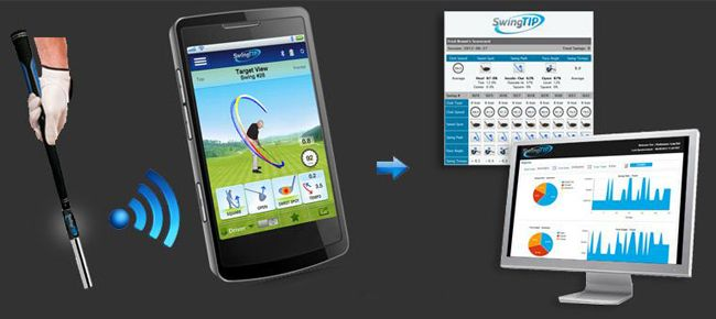 SwingTIP Swing Analyzer