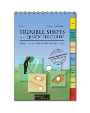 The BookLegger Trouble Shots and Quick Fix Guide