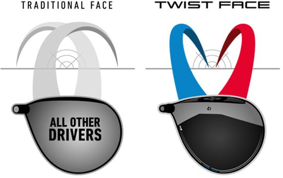 Twist Face Technology