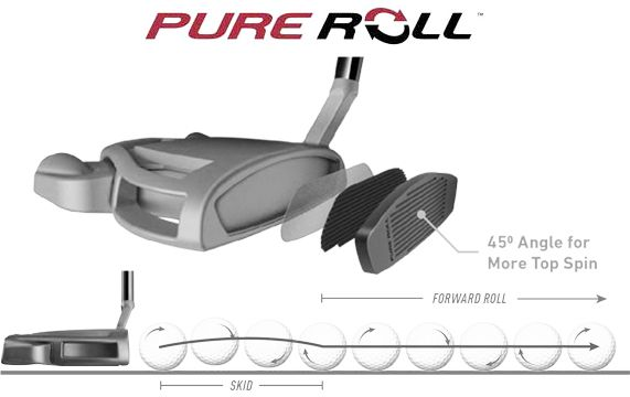 Pure Roll Technology