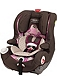 Smart Seat™ All-in-One Car Seat