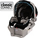 FastAction™ Fold Classic Connect™ LX Stroller