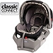 Quattro Tour® Duo Classic Connect™ Stroller