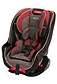 Head Wise™ 70 Car Seat with Safety Surround™ Protection