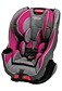 Head Wise™ 65 Car Seat with Safety Surround™ Protection