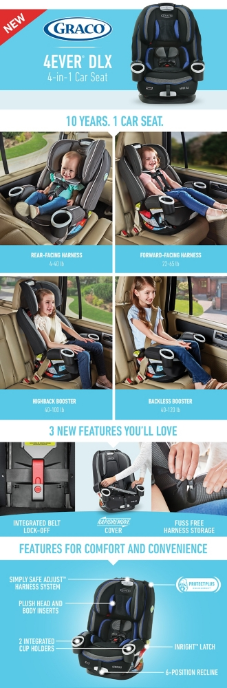 Sale 4Ever® DLX 4-in-1 Car Seat | gracobaby.com