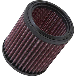 K&N Air Filter - Honda - 2005 Kawasaki ZR1200 - ZRX 1200R Dynojet Stage 1 & 3 Jet Kit
