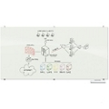 8' x 4' Glass Marker Board, 80309
