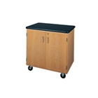 "Lockable Compact Mobile Laboratory Storage Cabinet - 36""W, 36536"