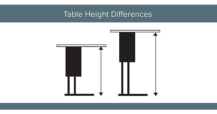 Standard Vs Counter Vs Bar Height Tables Nbf Blog