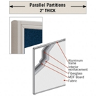 Parallel Panels are 2 thick