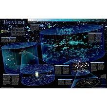 Universe Wall Map, Laminated