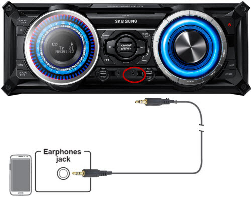 How To Connect A Device To The Aux Port Analog