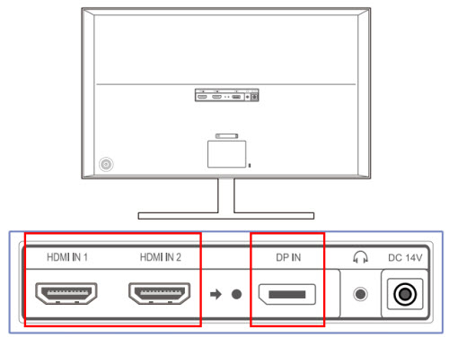 How To Connect To A Laptop Or Desktop