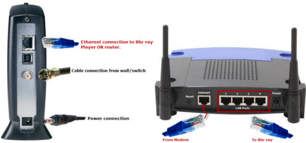Wired Network Connection (J5500)