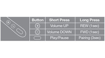 Easy to Use Controls