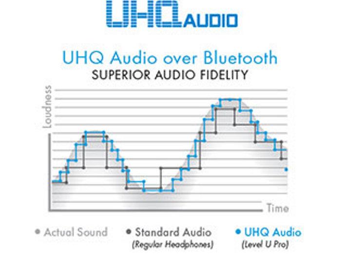 Samsung UHQA Studio Sound