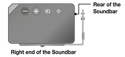 make sure key hole fittings on the wall bracket mounts are located at the rear of the soundbar